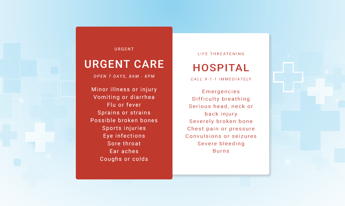 Urgent Care vs Hospital ER